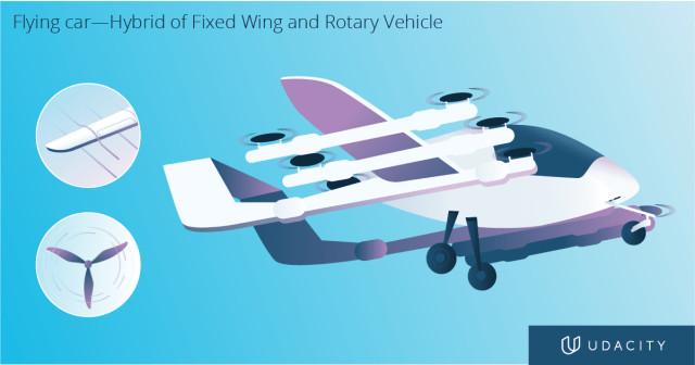 什么是飞行汽车