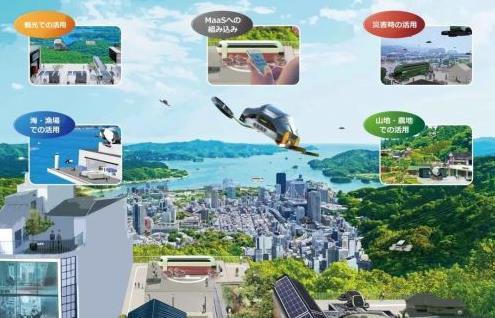 日本三重县发布飞行汽车路线图