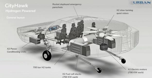 以色列飞行汽车设计图