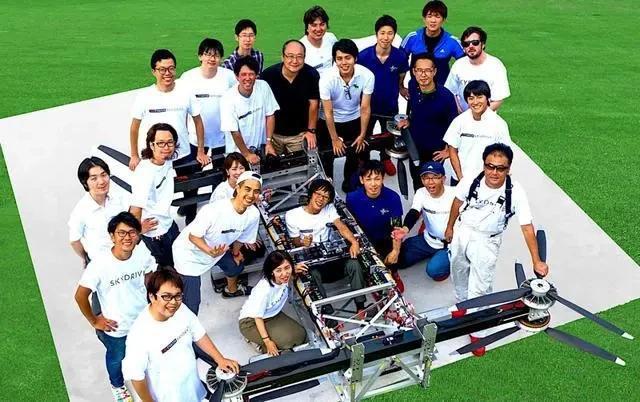 SkyDrive团队