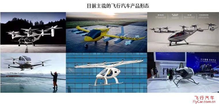 全球飞行汽车项目研发进程